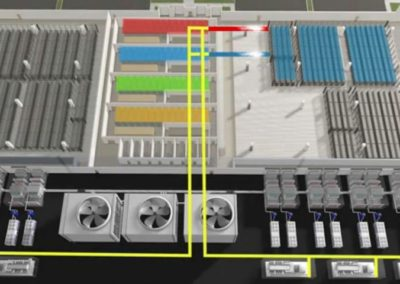 Data Center Design and Maintainability