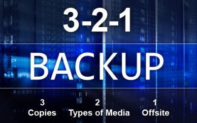 The 3-2-1 Backup Rule – Back to Basics